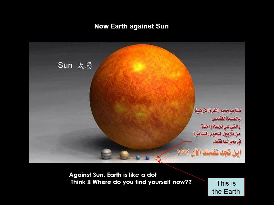 Now Earth against Sun This is the Earth