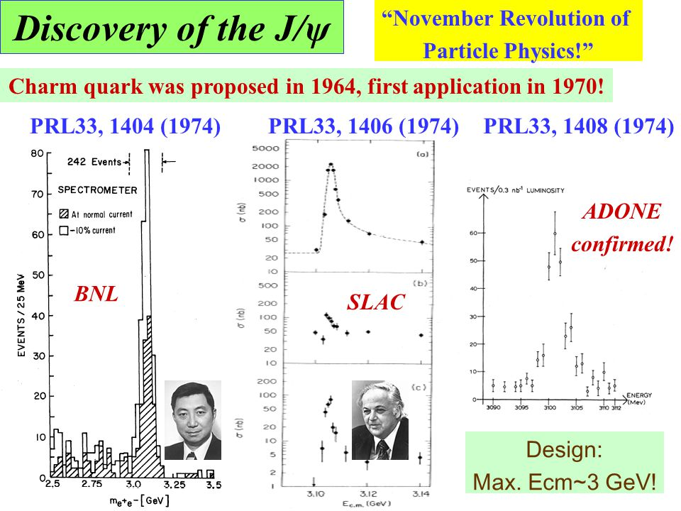 Discovery of the J/ψ November Revolution of Particle Physics!