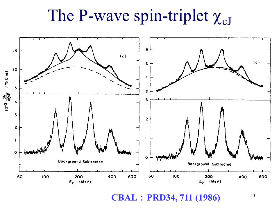 The P-wave spin-triplet cJ