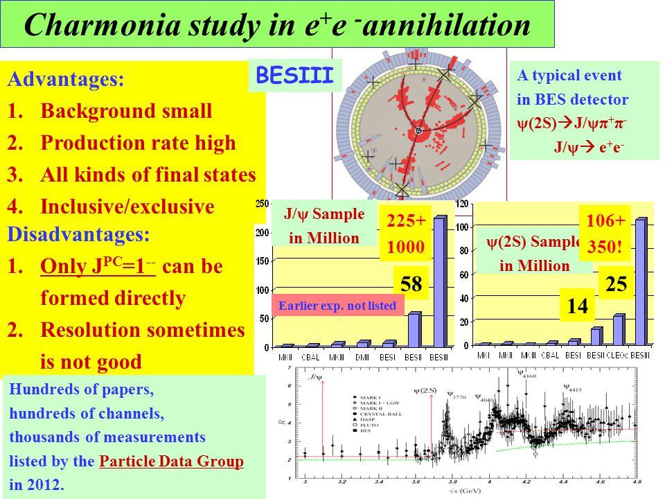 Charmonia study in e+e -annihilation