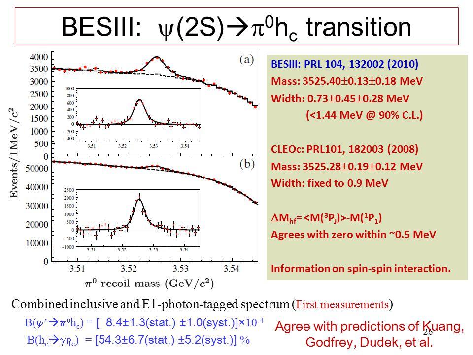 BESIII: (2S)0hc transition