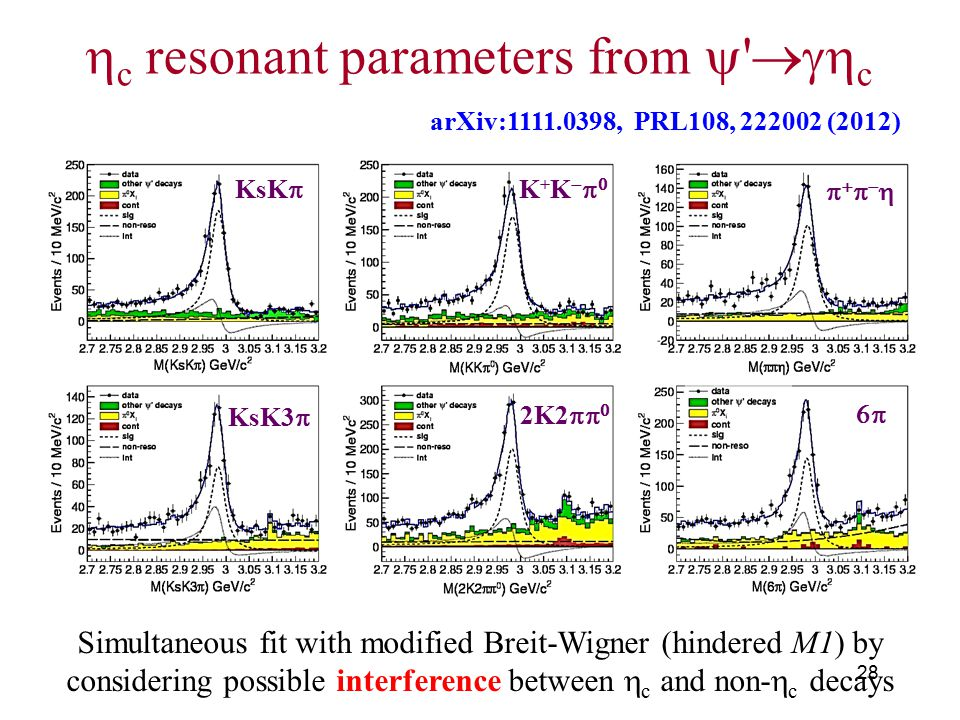 hc resonant parameters from  c