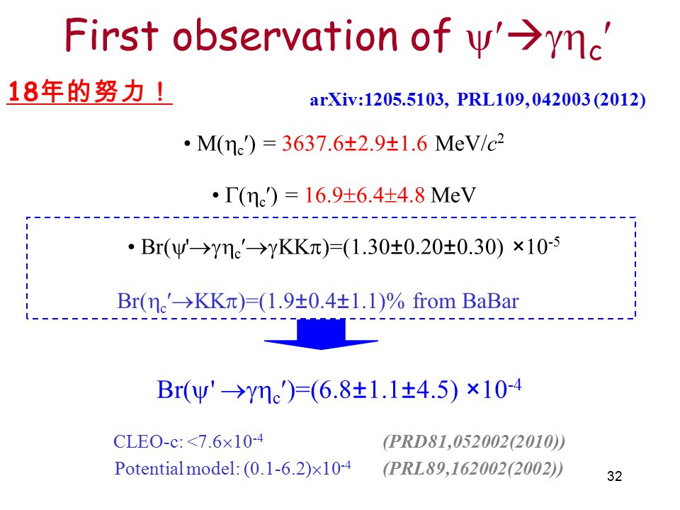 First observation of c