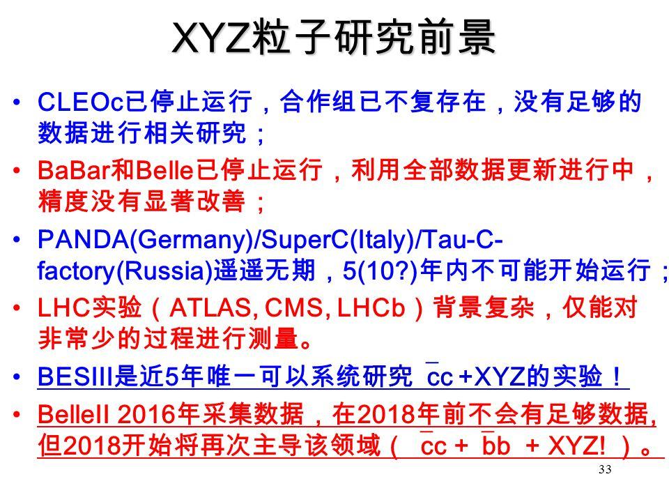 XYZ粒子研究前景 CLEOc已停止运行,合作组已不复存在,没有足够的数据进行相关研究;