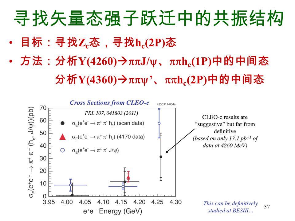 寻找矢量态强子跃迁中的共振结构 目标:寻找Zc态,寻找hc(2P)态 方法:分析Y(4260)J/、hc(1P)中的中间态