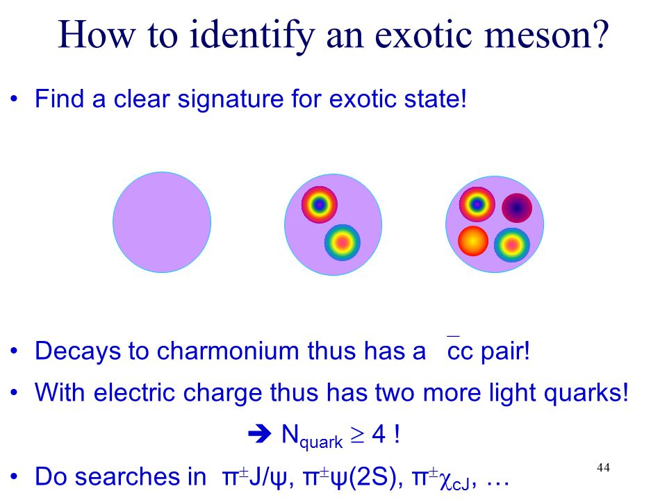 How to identify an exotic meson
