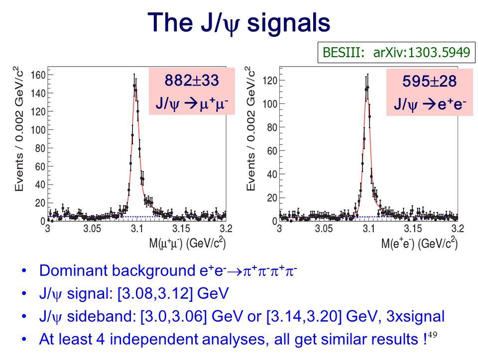The J/ signals 88233 59528 J/ +- J/ e+e-