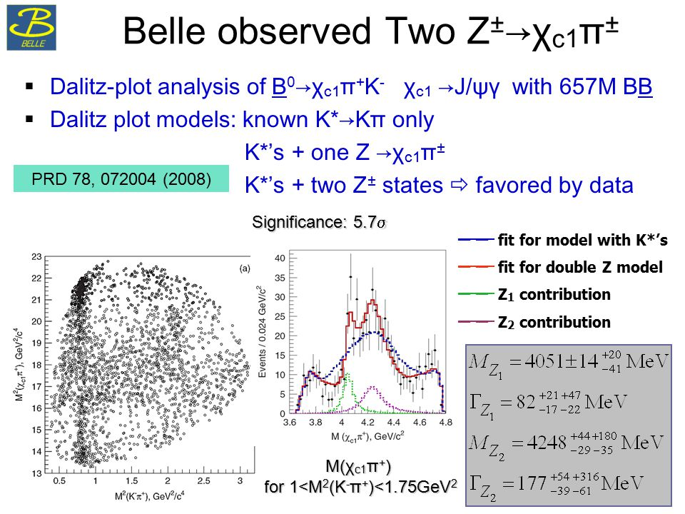 Belle observed Two Z±→χc1π±