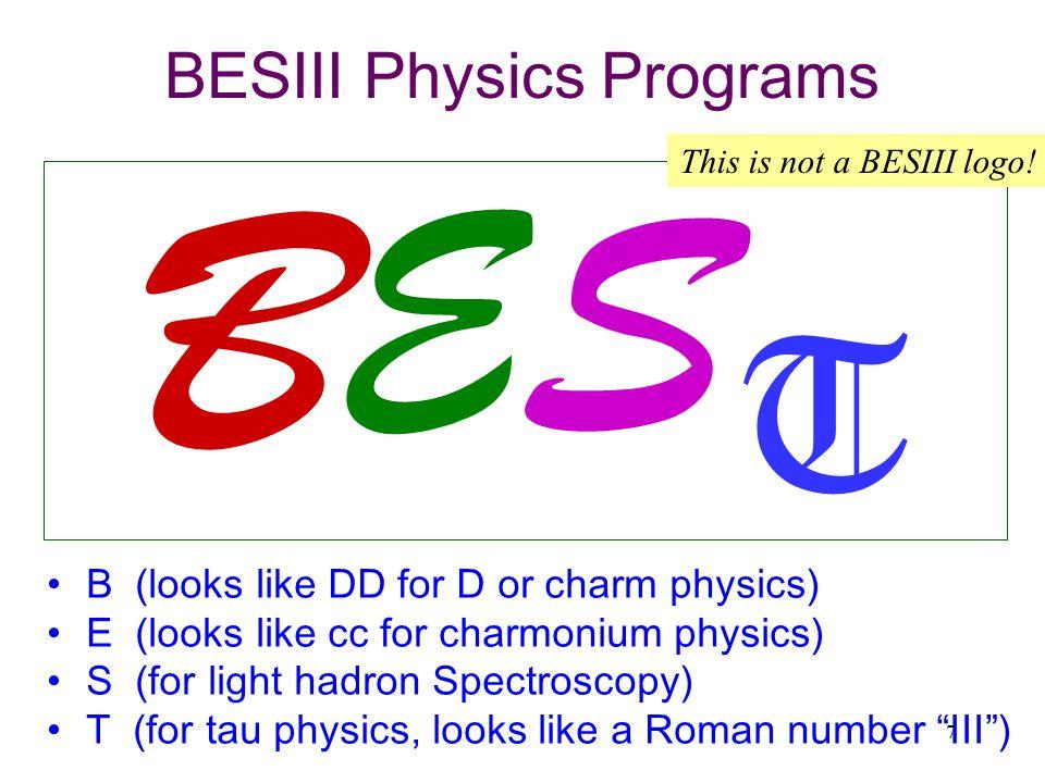 BESIII Physics Programs