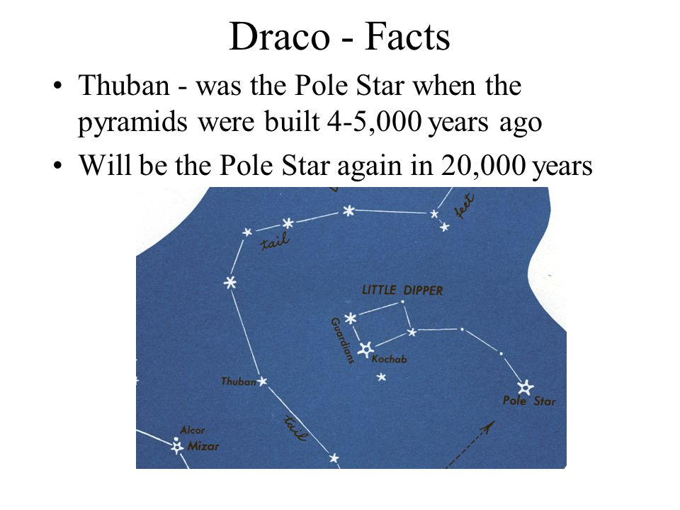 Draco - Facts Thuban - was the Pole Star when the pyramids were built 4-5,000 years ago.