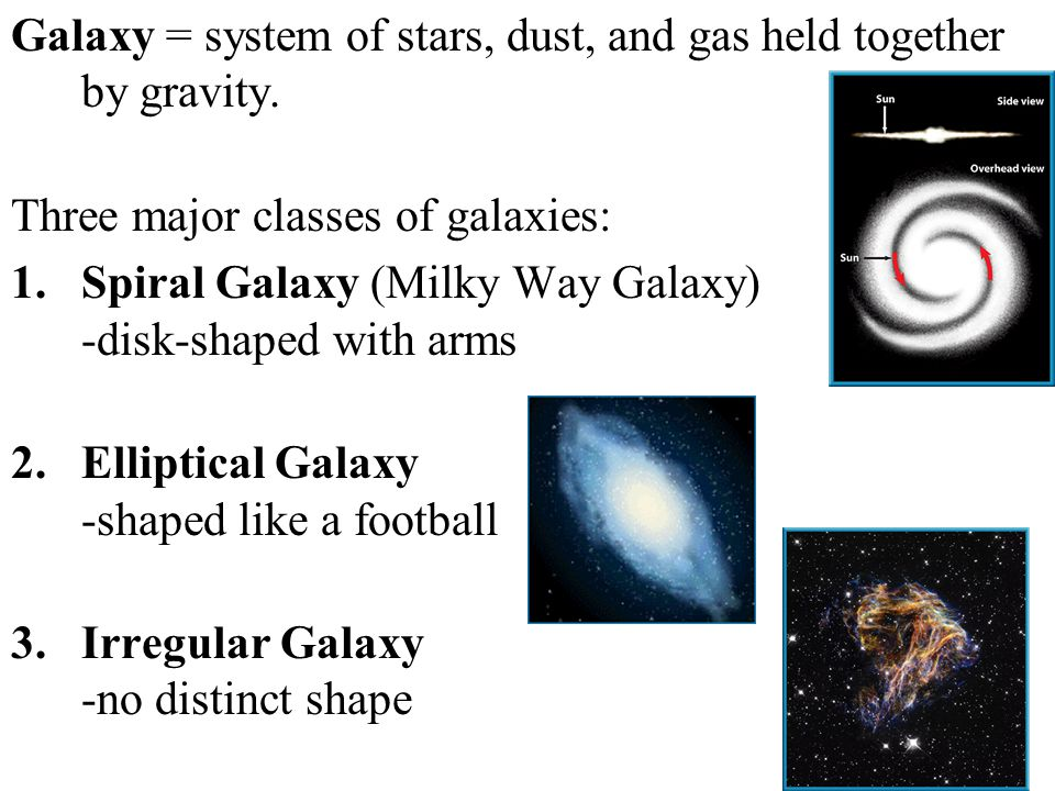 Galaxy = system of stars, dust, and gas held together by gravity.
