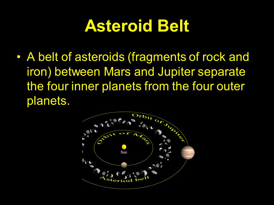 Asteroid Belt A belt of asteroids (fragments of rock and iron) between Mars and Jupiter separate the four inner planets from the four outer planets.