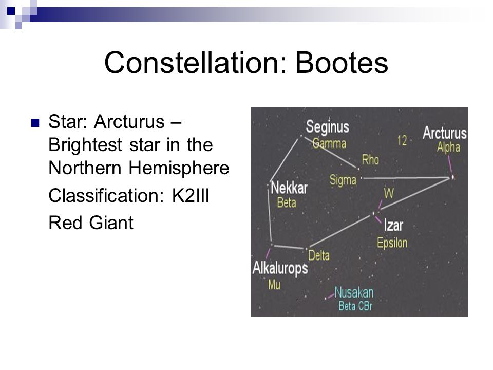 Constellation: Bootes