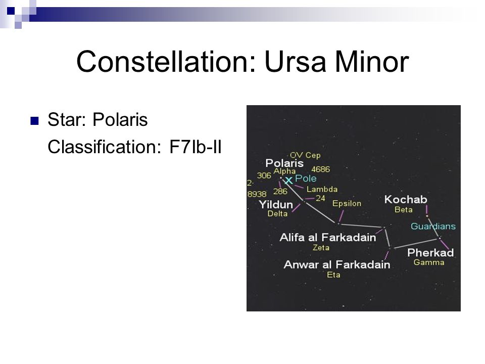 Constellation: Ursa Minor