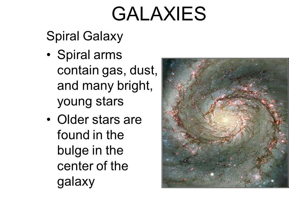 GALAXIES Spiral Galaxy