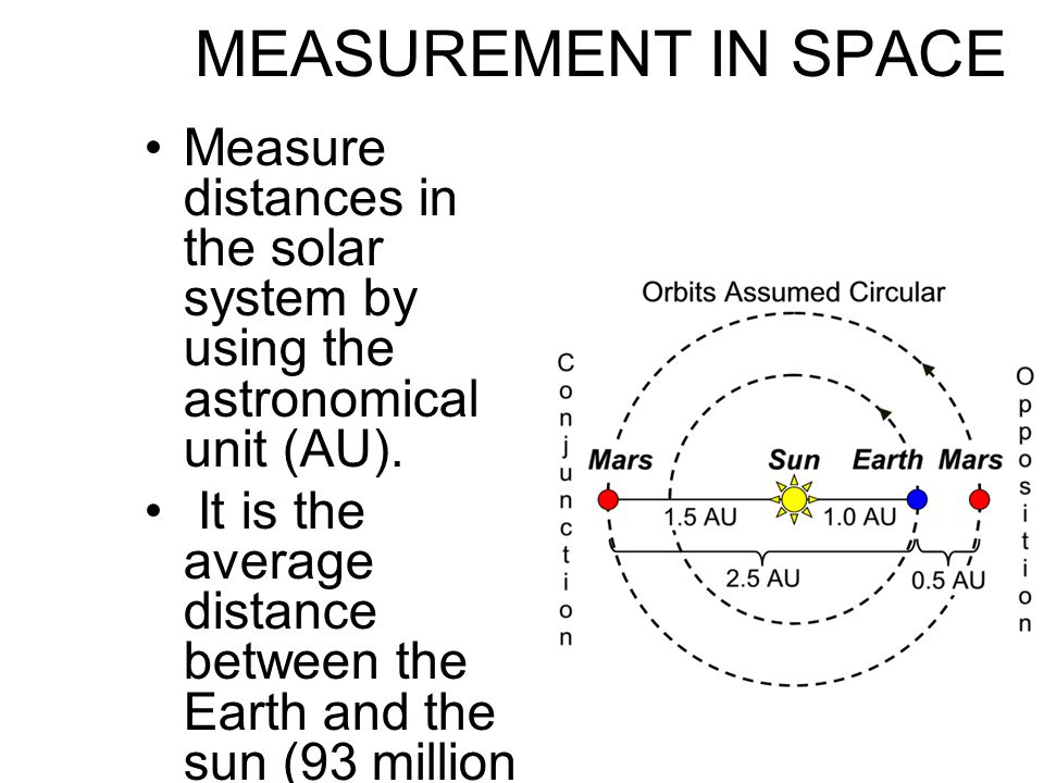 MEASUREMENT IN SPACE Measure distances in the solar system by using the astronomical unit (AU).