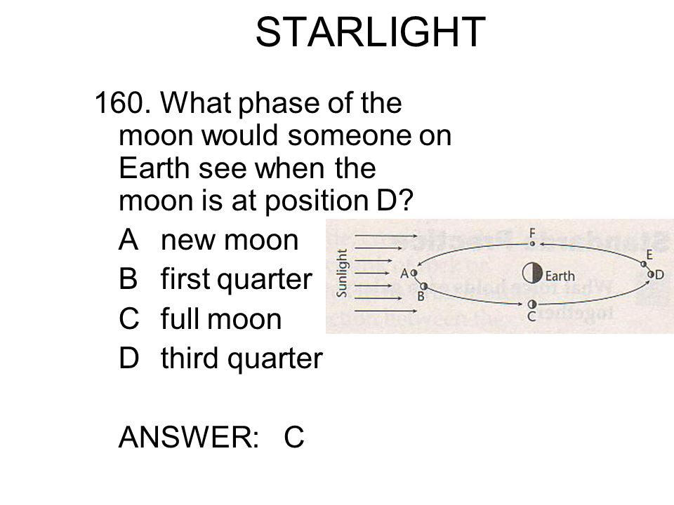 STARLIGHT 160. What phase of the moon would someone on Earth see when the moon is at position D A new moon.