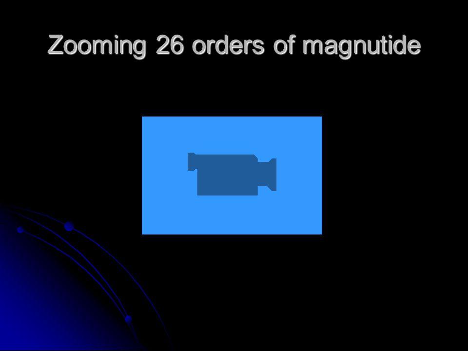 Zooming 26 orders of magnutide