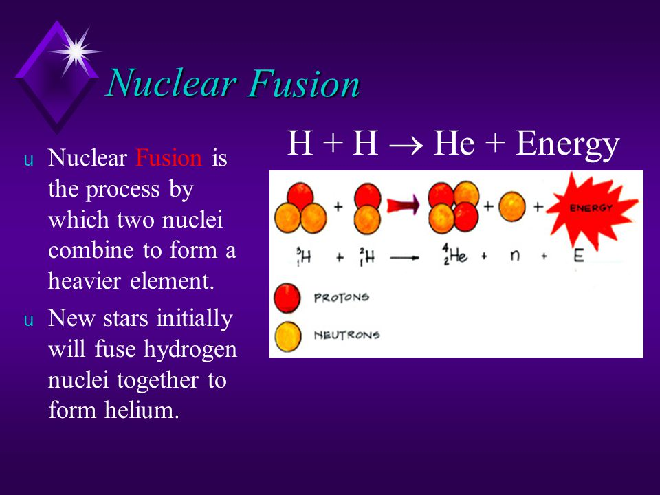 Nuclear Fusion H + H  He + Energy