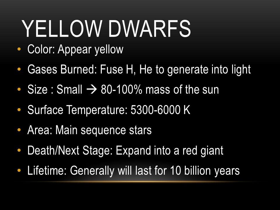 Yellow Dwarfs Color: Appear yellow