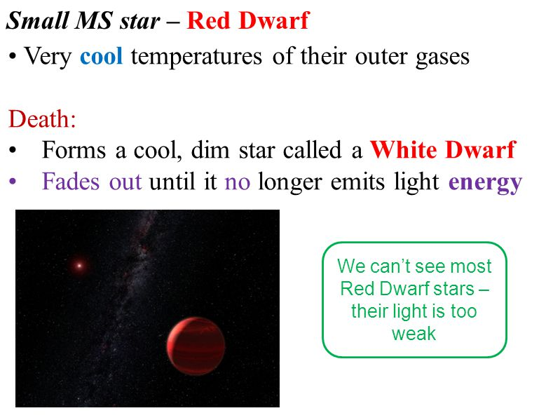 We can't see most Red Dwarf stars – their light is too weak