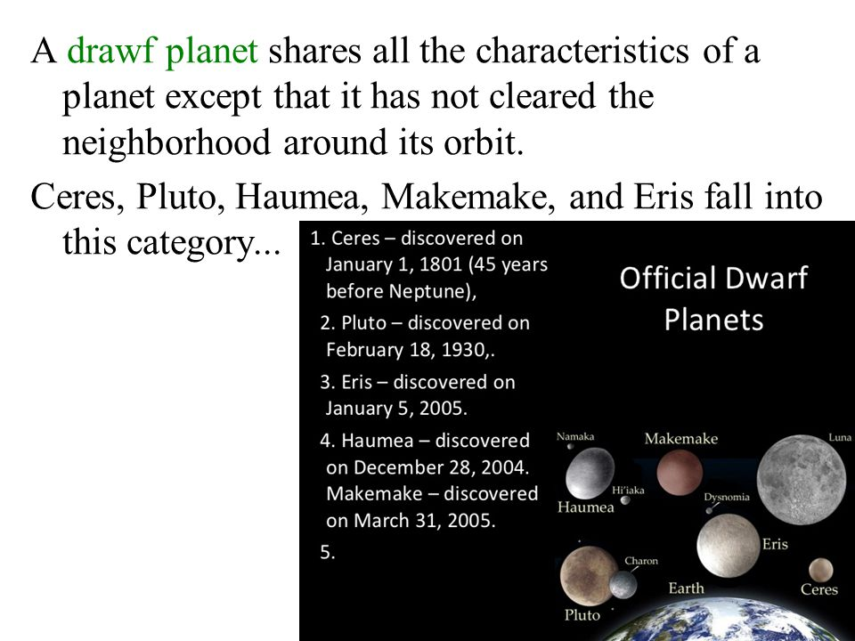 A drawf planet shares all the characteristics of a planet except that it has not cleared the neighborhood around its orbit.