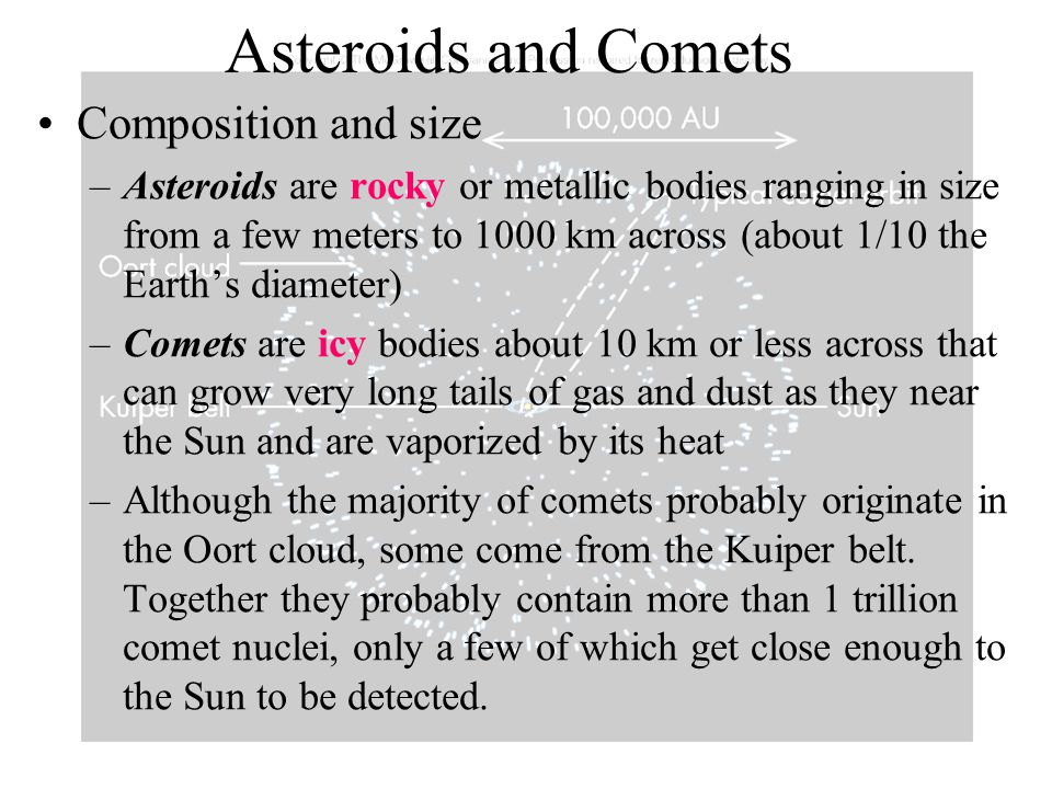 Asteroids and Comets Composition and size