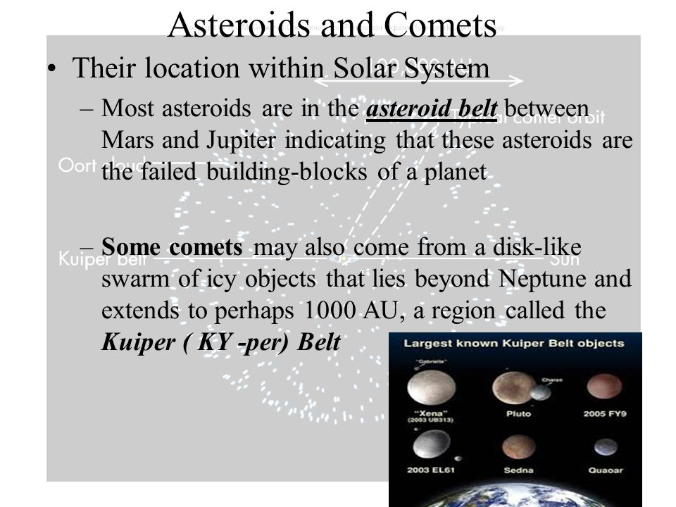 Asteroids and Comets Their location within Solar System