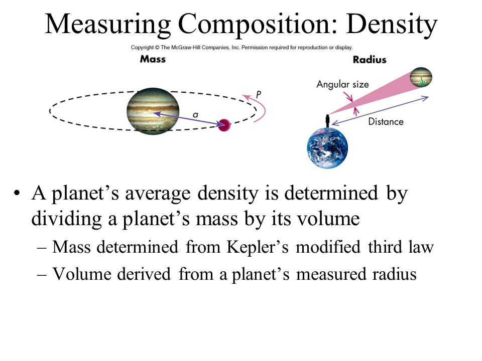 Measuring Composition: Density