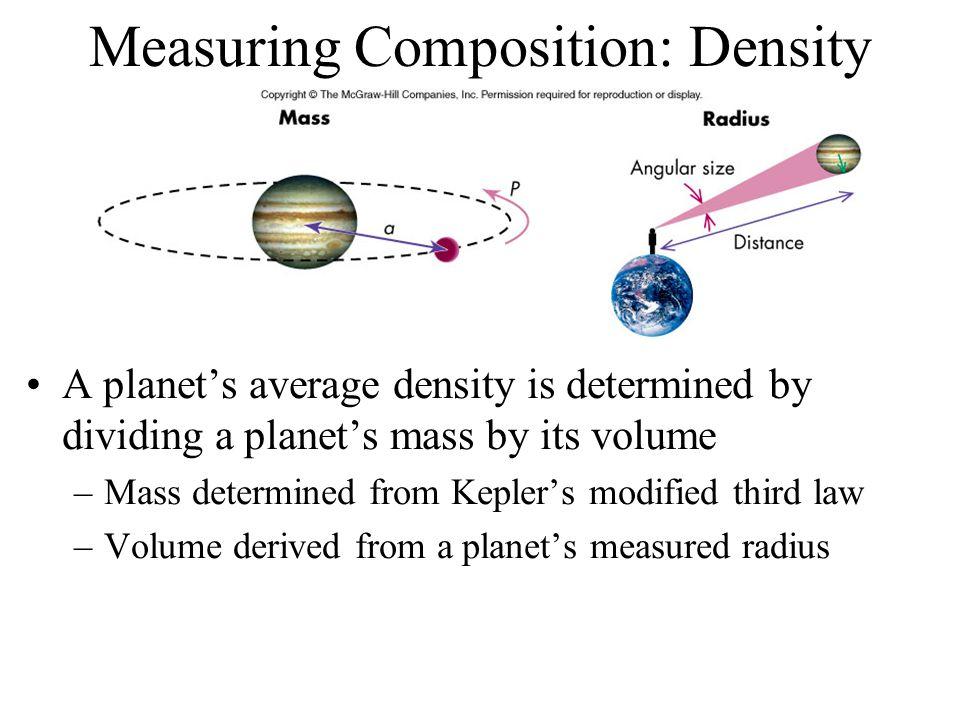 Measuring Composition: Density
