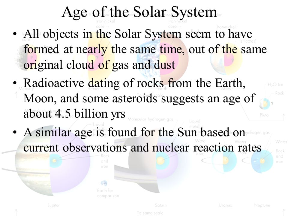 Age of the Solar System All objects in the Solar System seem to have formed at nearly the same time, out of the same original cloud of gas and dust.