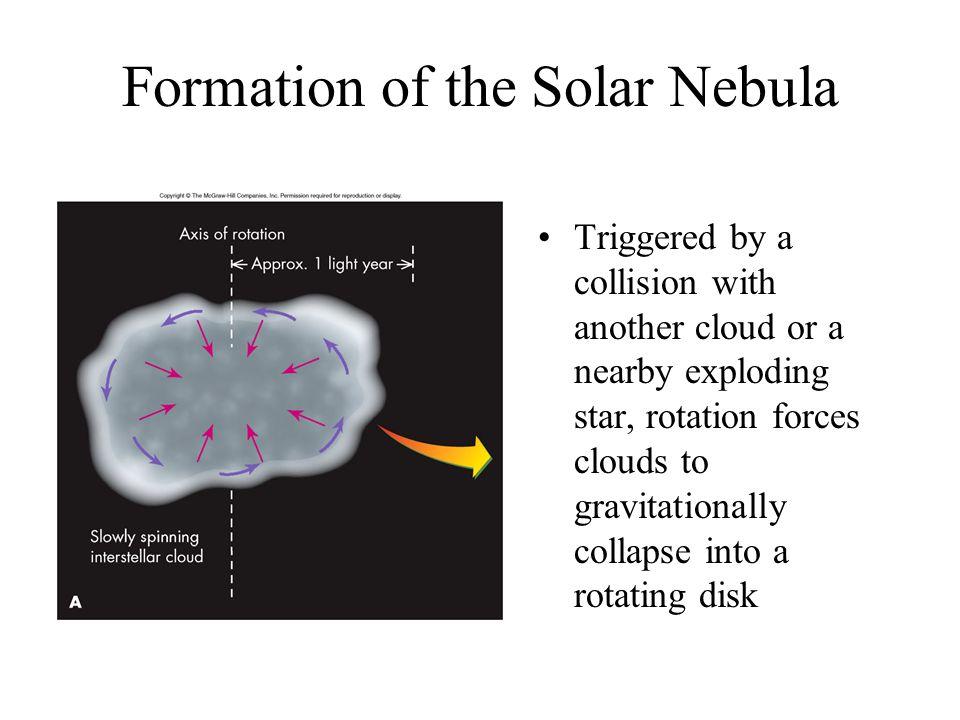 Formation of the Solar Nebula