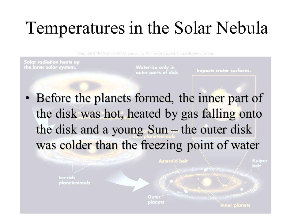 Temperatures in the Solar Nebula