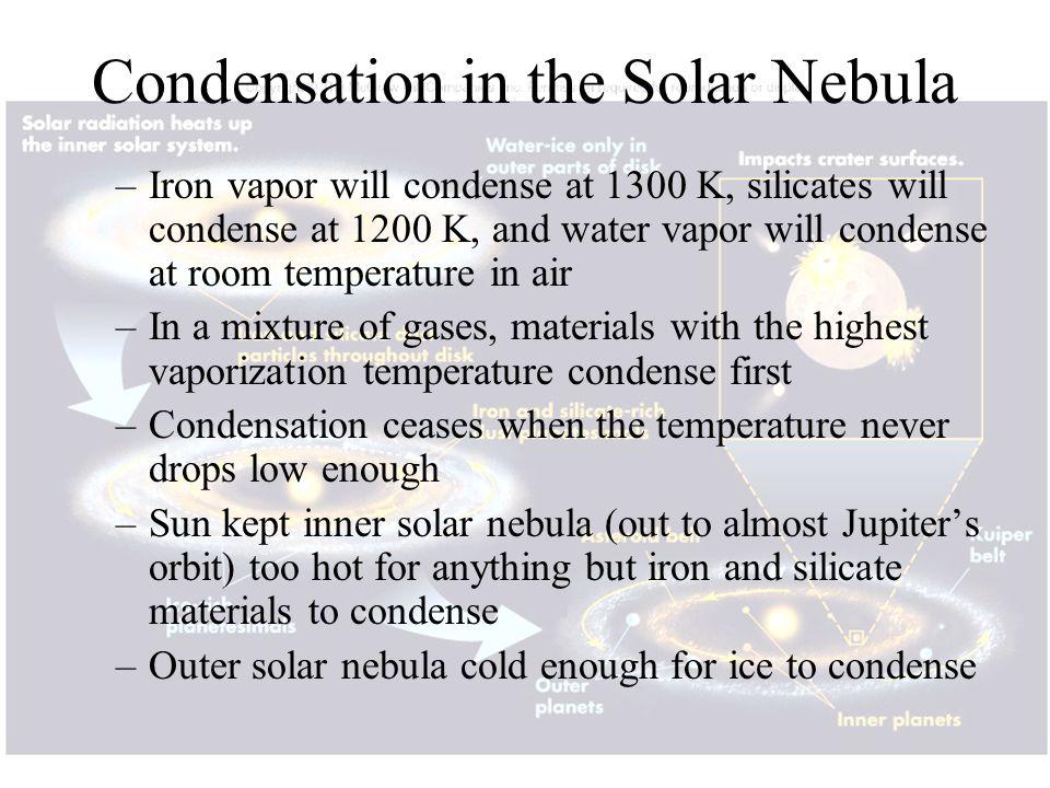 Condensation in the Solar Nebula