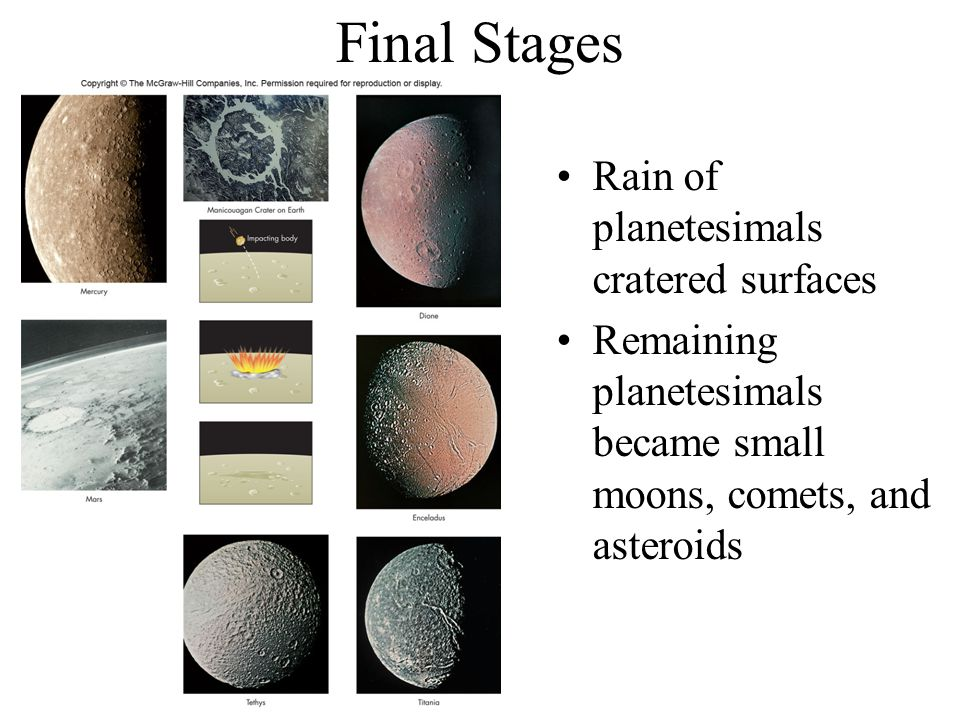Final Stages Rain of planetesimals cratered surfaces
