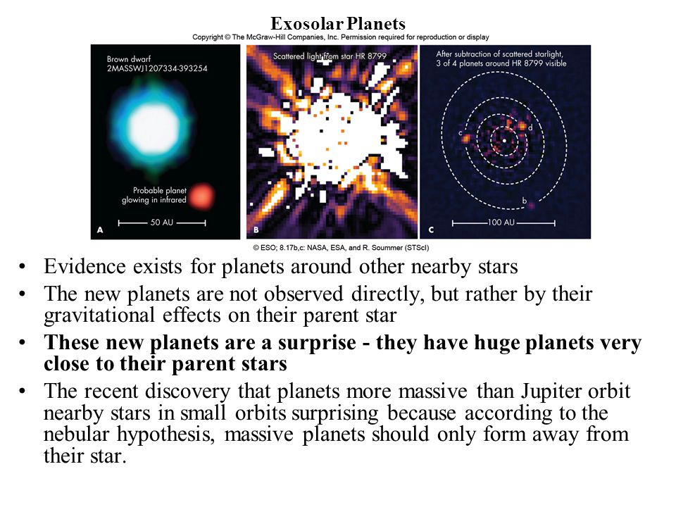 Evidence exists for planets around other nearby stars