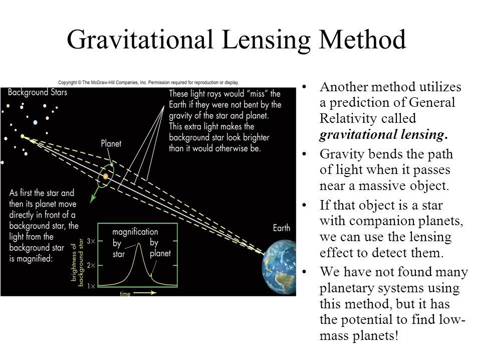 Gravitational Lensing Method