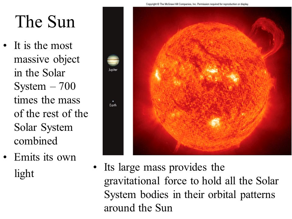 The Sun It is the most massive object in the Solar System – 700 times the mass of the rest of the Solar System combined.