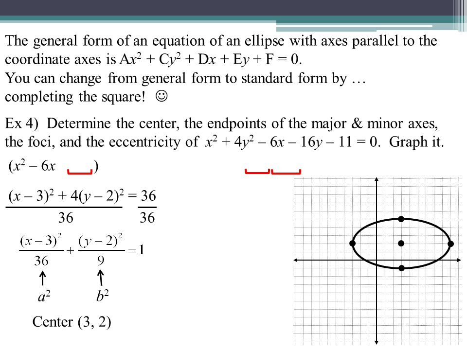 The general form of an equation of an ellipse with axes parallel to the coordinate axes is Ax2 + Cy2 + Dx + Ey + F = 0.