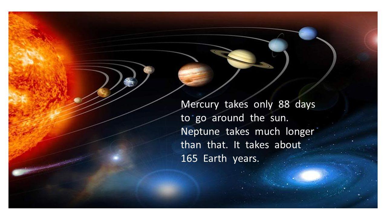 Mercury takes only 88 days to go around the sun.