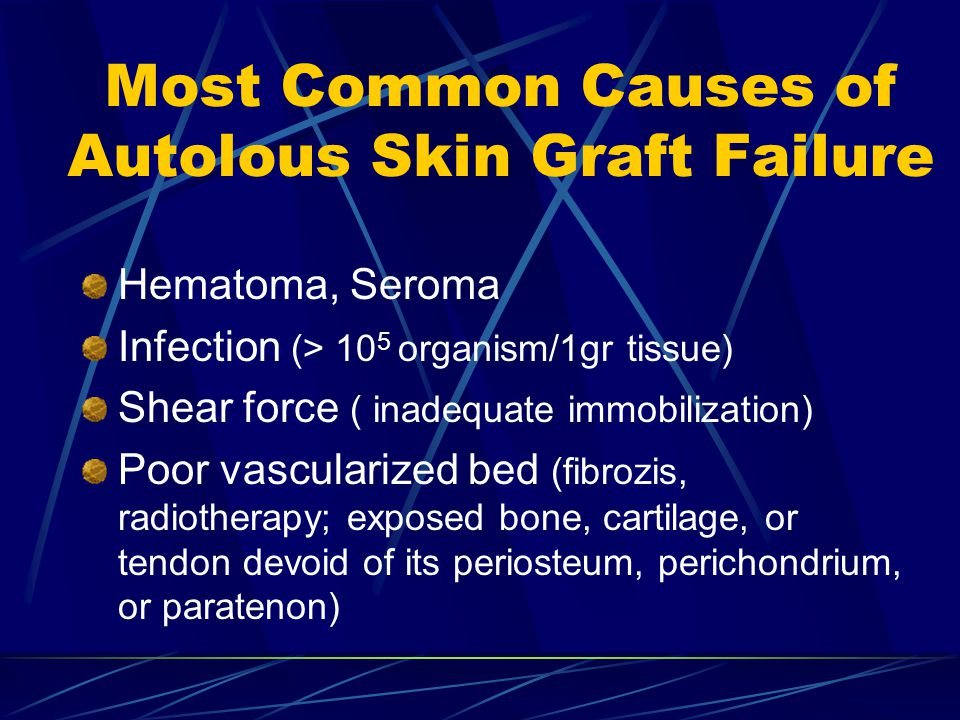 Most Common Causes of Autolous Skin Graft Failure