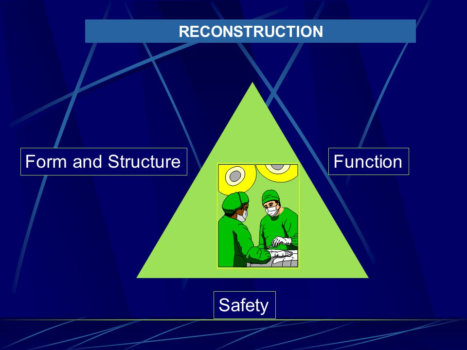 RECONSTRUCTION Form and Structure Function Safety