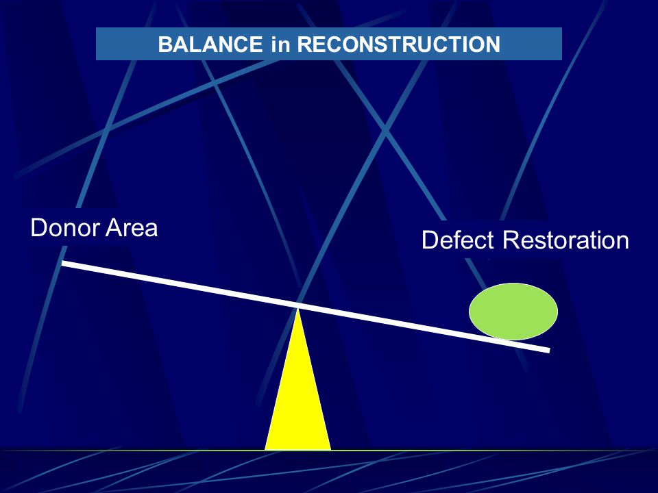 BALANCE in RECONSTRUCTION