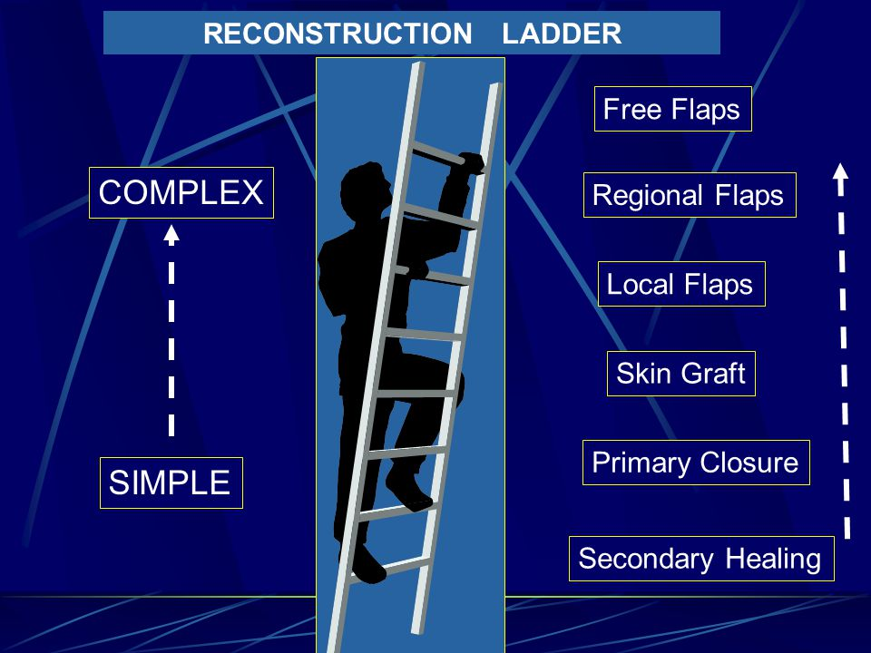 RECONSTRUCTION LADDER