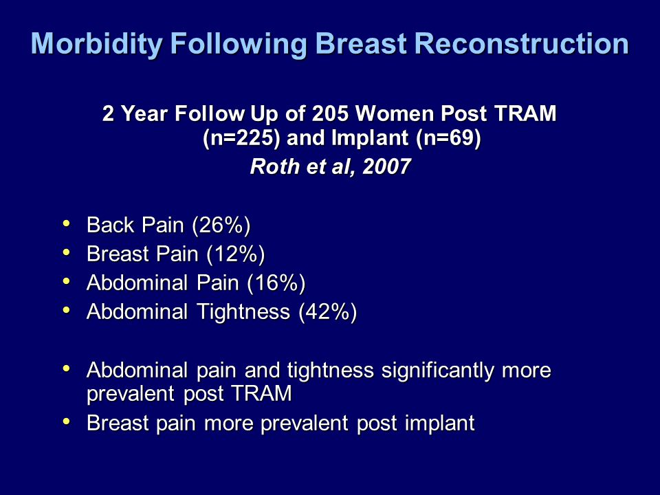 Morbidity Following Breast Reconstruction