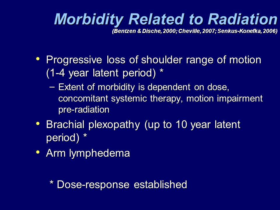 Morbidity Related to Radiation (Bentzen & Dische, 2000; Cheville, 2007; Senkus-Konefka, 2006)