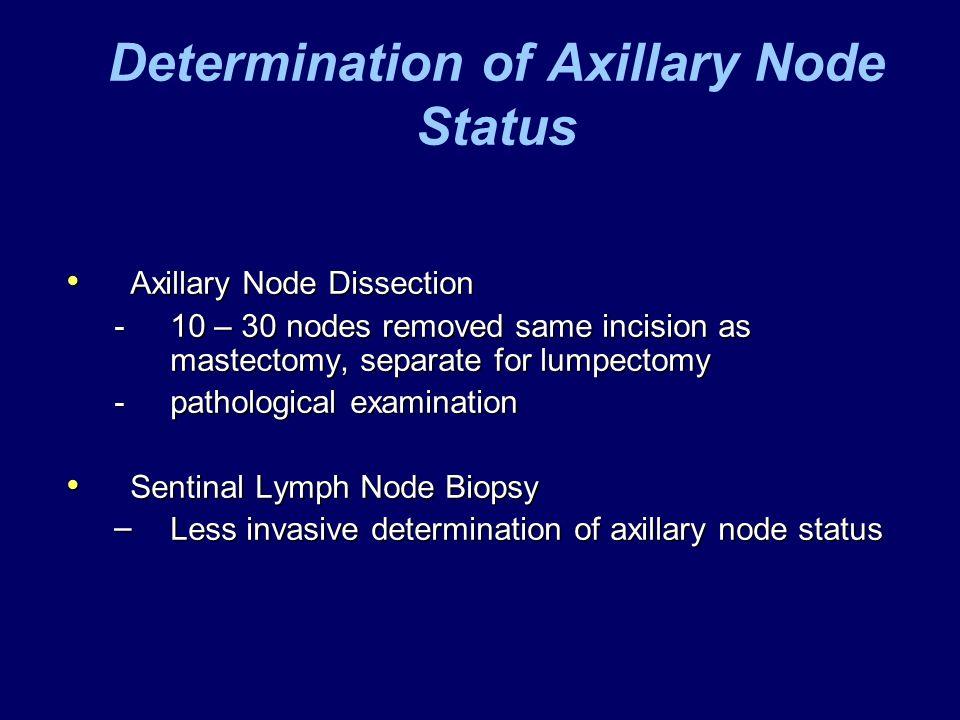 Determination of Axillary Node Status