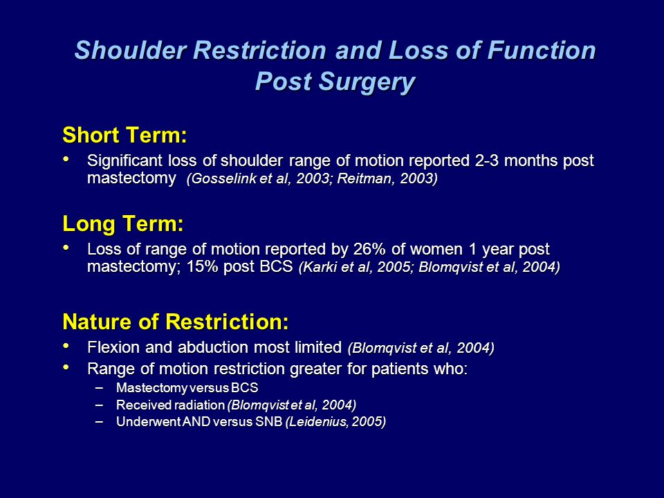 Shoulder Restriction and Loss of Function Post Surgery