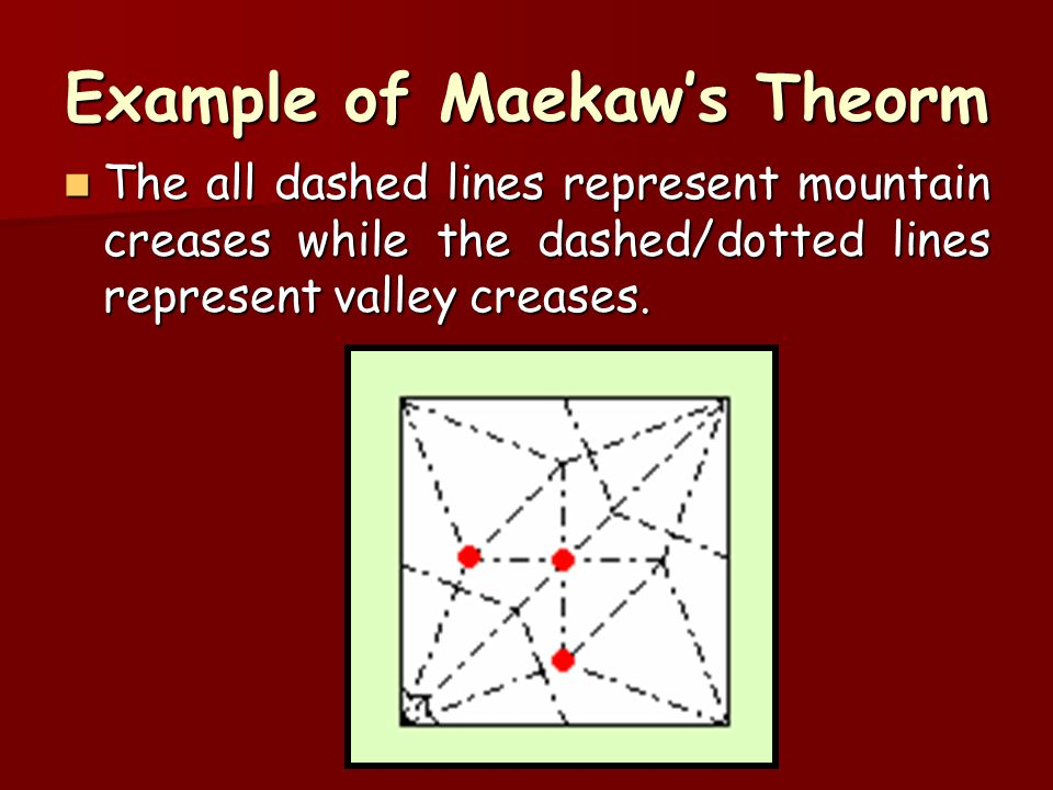 Example of Maekaw's Theorm