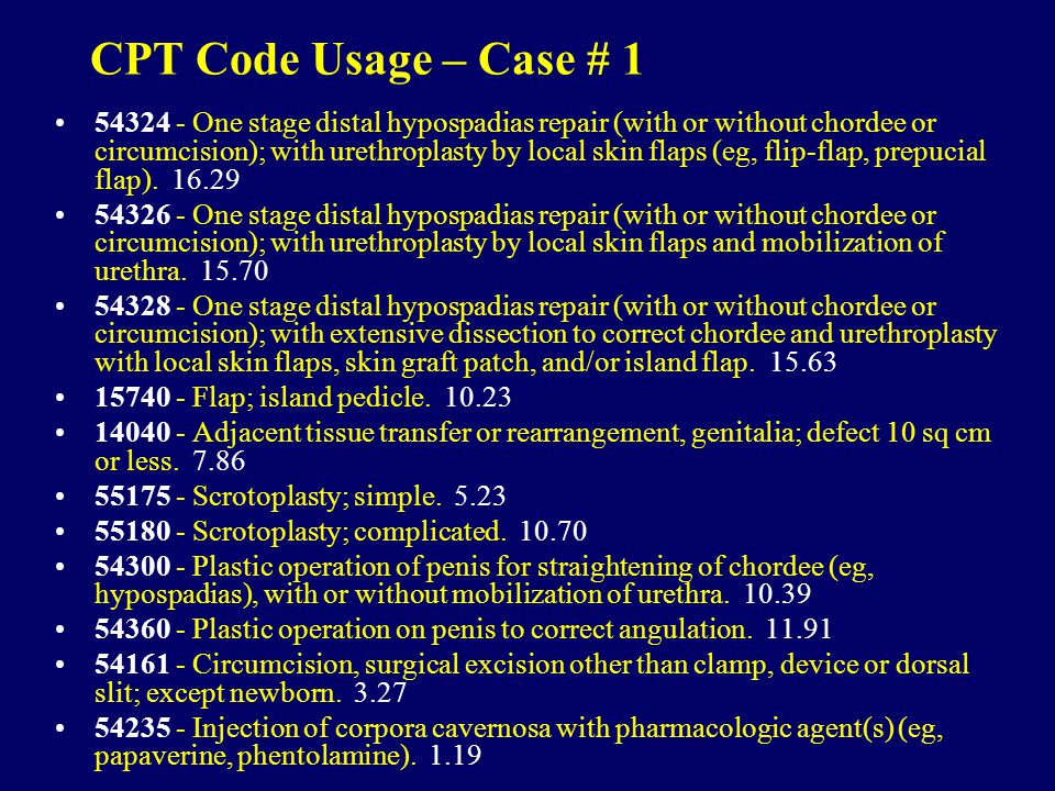 cpt coding Coding and billing tools for icd-10-cm/pcs, cpt, hcpcs search tools, index look-up, tips, articles and more for medical and health care code sets.